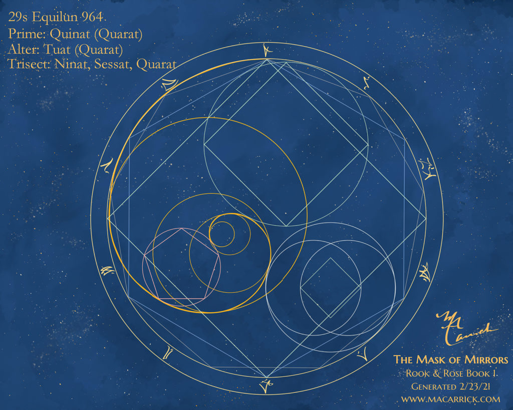 an astrological chart in the style of the Rook and Rose trilogy